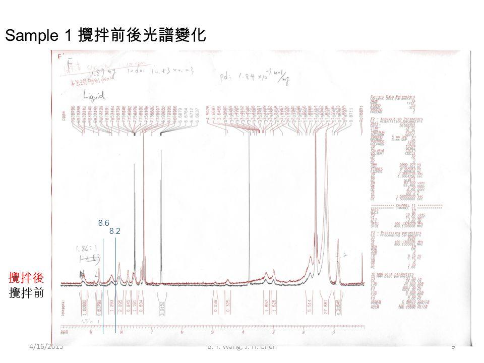 4/16/2015B. Y. Wang, J. H. Chen9 攪拌前 攪拌後 8.2 8.6 Sample 1 攪拌前後光譜變化