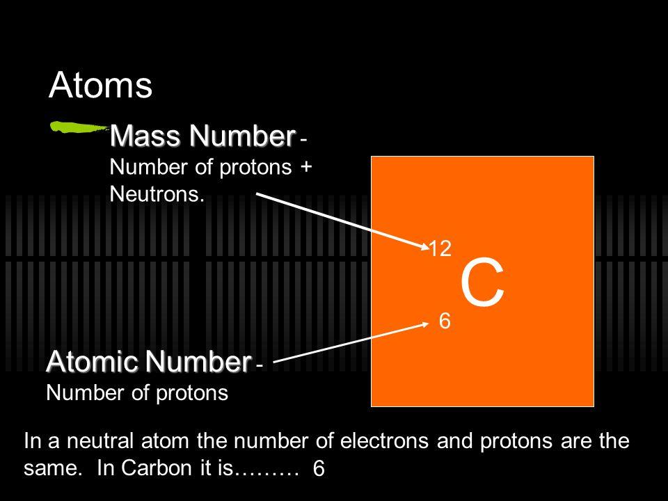Atoms C 12 6 Mass Number Mass Number - Number of protons + Neutrons.