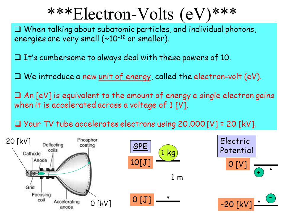 ***Electron-Volts (eV)***  When talking about subatomic particles, and individual photons, energies are very small (~10 -12 or smaller).  It's cumbe