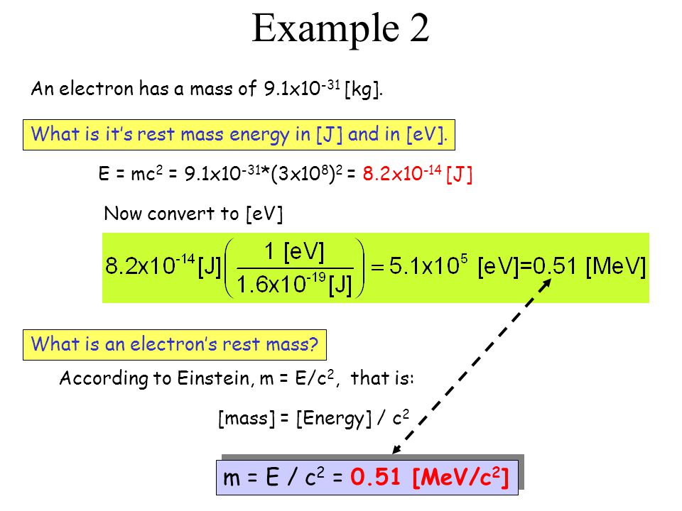 Example 2 An electron has a mass of 9.1x10 -31 [kg]. E = mc 2 = 9.1x10 -31 *(3x10 8 ) 2 = 8.2x10 -14 [J] Now convert to [eV] What is an electron's res