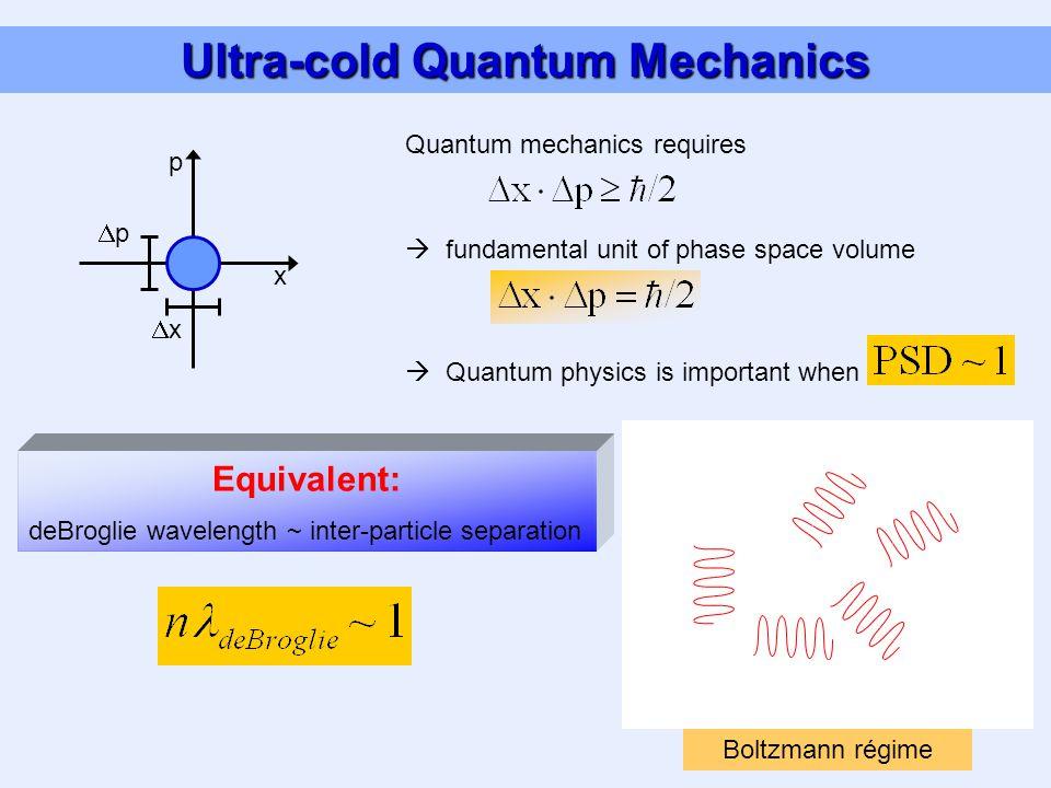 Ultra-cold Quantum Mechanics x p xx pp  fundamental unit of phase space volume Quantum mechanics requires  Quantum physics is important when Equivalent: deBroglie wavelength ~ inter-particle separation Quantum régime Boltzmann régime