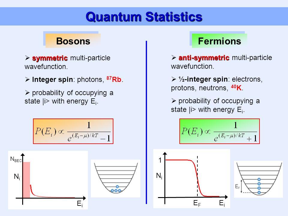 EiEi NiNi 1 EFEF Quantum Statistics Bosons Fermions symmetric  symmetric multi-particle wavefunction.  Integer spin: photons, 87 Rb.  probability o