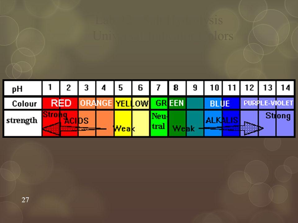 27 Lab 42 : Salt Hydrolysis Universal Indicator Colors