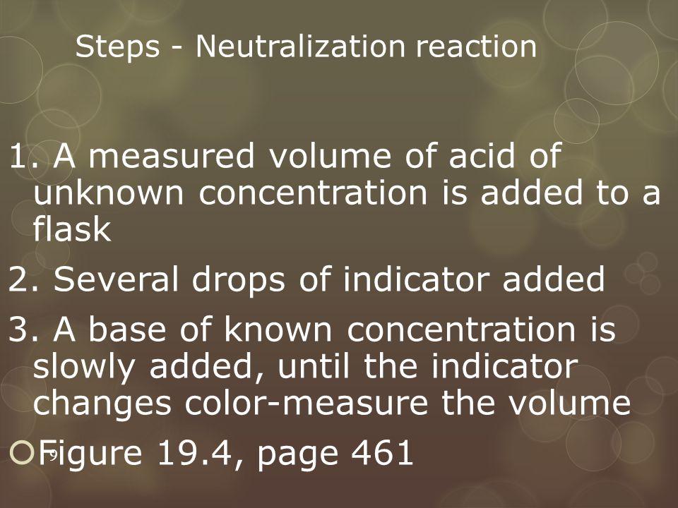 Steps - Neutralization reaction 1.