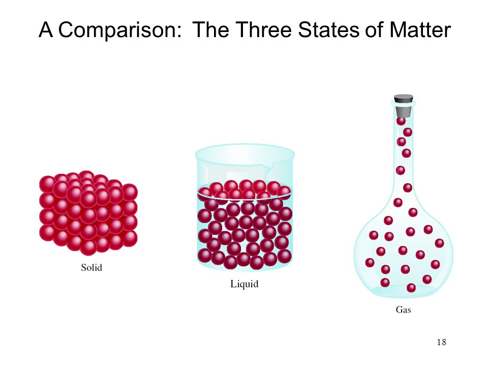18 A Comparison: The Three States of Matter