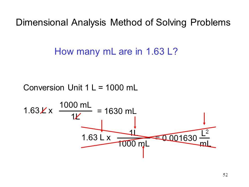 52 Dimensional Analysis Method of Solving Problems Conversion Unit 1 L = 1000 mL 1L 1000 mL 1.63 L x = 1630 mL 1L 1000 mL 1.63 L x = 0.001630 L2L2 mL