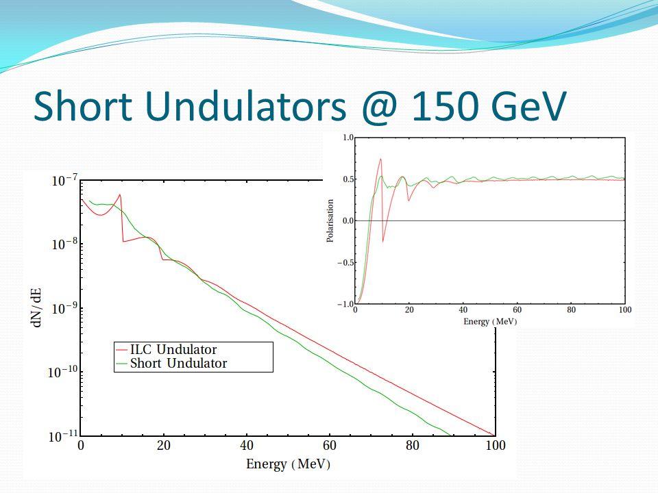 Short Undulators @ 150 GeV