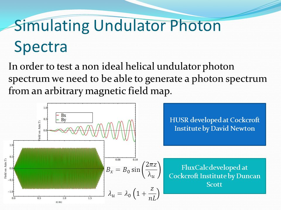 Simulating Undulator Photon Spectra In order to test a non ideal helical undulator photon spectrum we need to be able to generate a photon spectrum from an arbitrary magnetic field map.