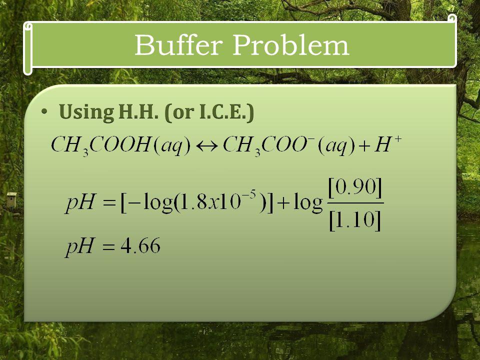 Buffer Problem