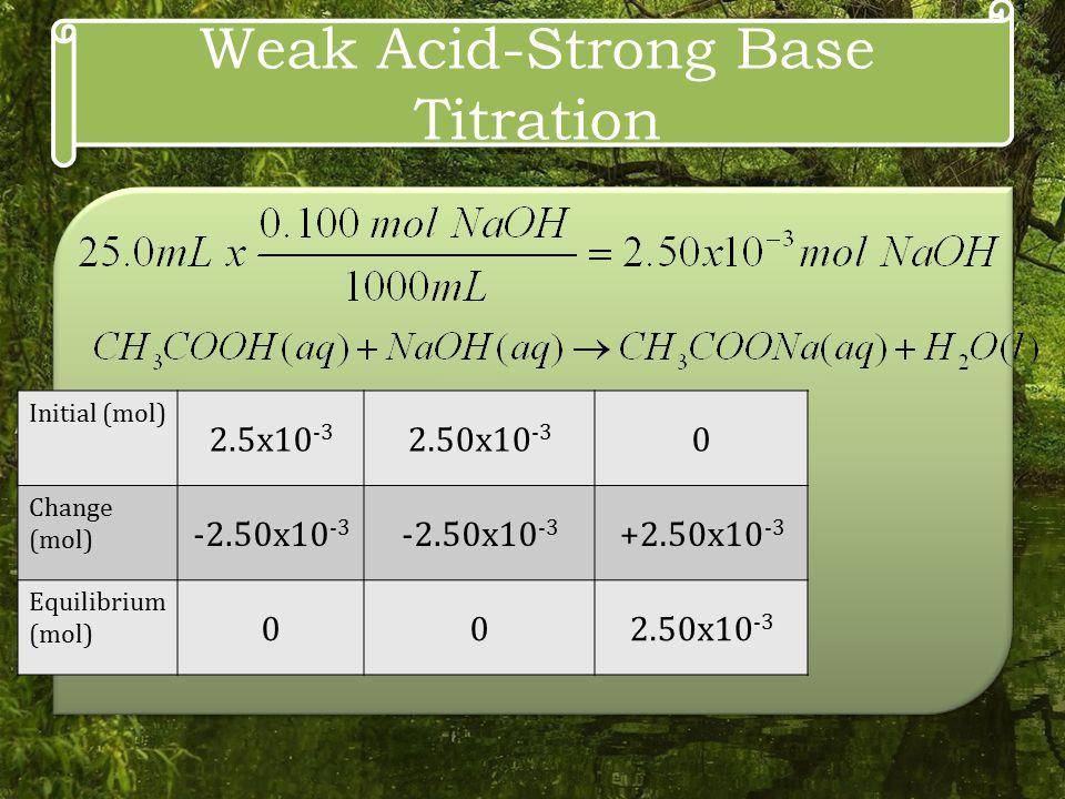 Initial (mol) 2.5x10 -3 2.50x10 -3 0 Change (mol) -2.50x10 -3 +2.50x10 -3 Equilibrium (mol) 002.50x10 -3
