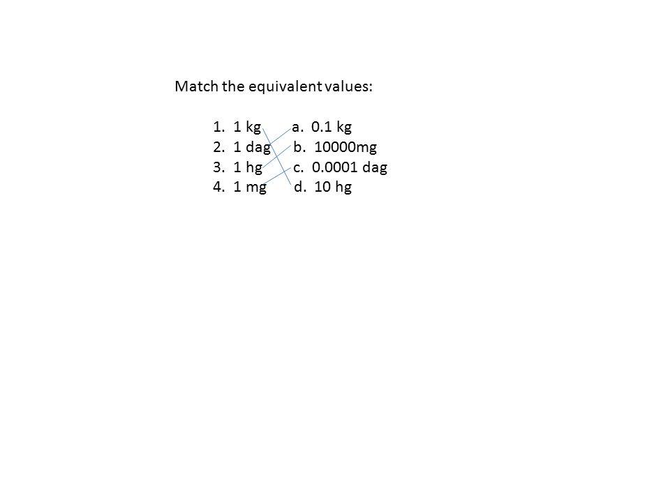 Match the equivalent values: 1.1 kg a. 0.1 kg 2. 1 dag b.