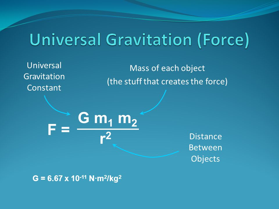 F = G m 1 m 2 r2r2 Universal Gravitation Constant (the stuff that creates the force) Mass of each object Distance Between Objects G = 6.67 x 10 -11 N∙m 2 /kg 2