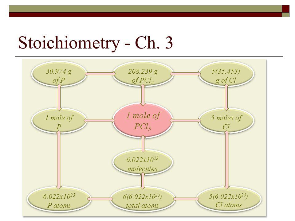 Stoichiometry - Ch. 3 208.239 g of PCl 5 5(35.453) g of Cl 30.974 g of P 30.974 g of P 1 mole of PCl 5 1 mole of PCl 5 5 moles of Cl 5 moles of Cl 1 m