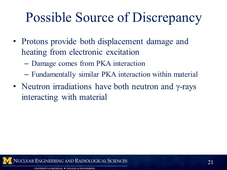 Possible Source of Discrepancy Protons provide both displacement damage and heating from electronic excitation – Damage comes from PKA interaction – Fundamentally similar PKA interaction within material Neutron irradiations have both neutron and γ-rays interacting with material 21