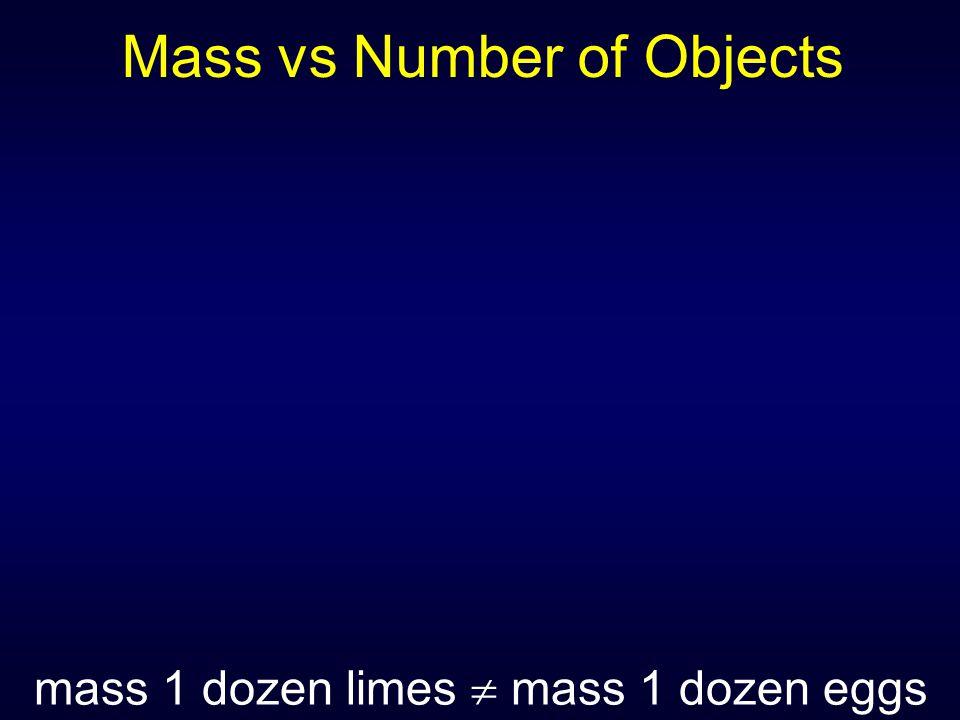 Mass vs Number of Objects mass 1 dozen limes  mass 1 dozen eggs