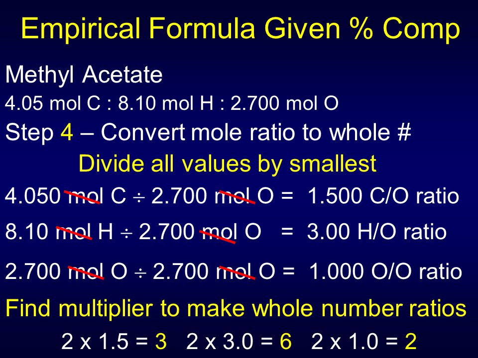 Empirical Formula Given % Comp Methyl Acetate 4.05 mol C : 8.10 mol H : 2.700 mol O Step 4 – Convert mole ratio to whole # Divide all values by smalle