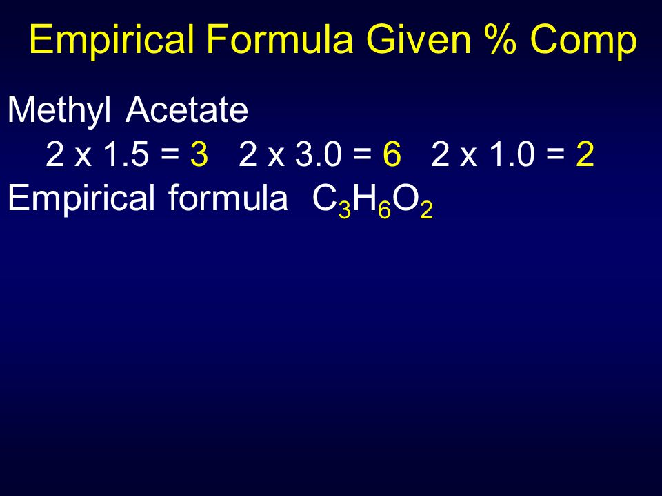Empirical Formula Given % Comp Methyl Acetate 2 x 1.5 = 3 2 x 3.0 = 6 2 x 1.0 = 2 Empirical formula C 3 H 6 O 2