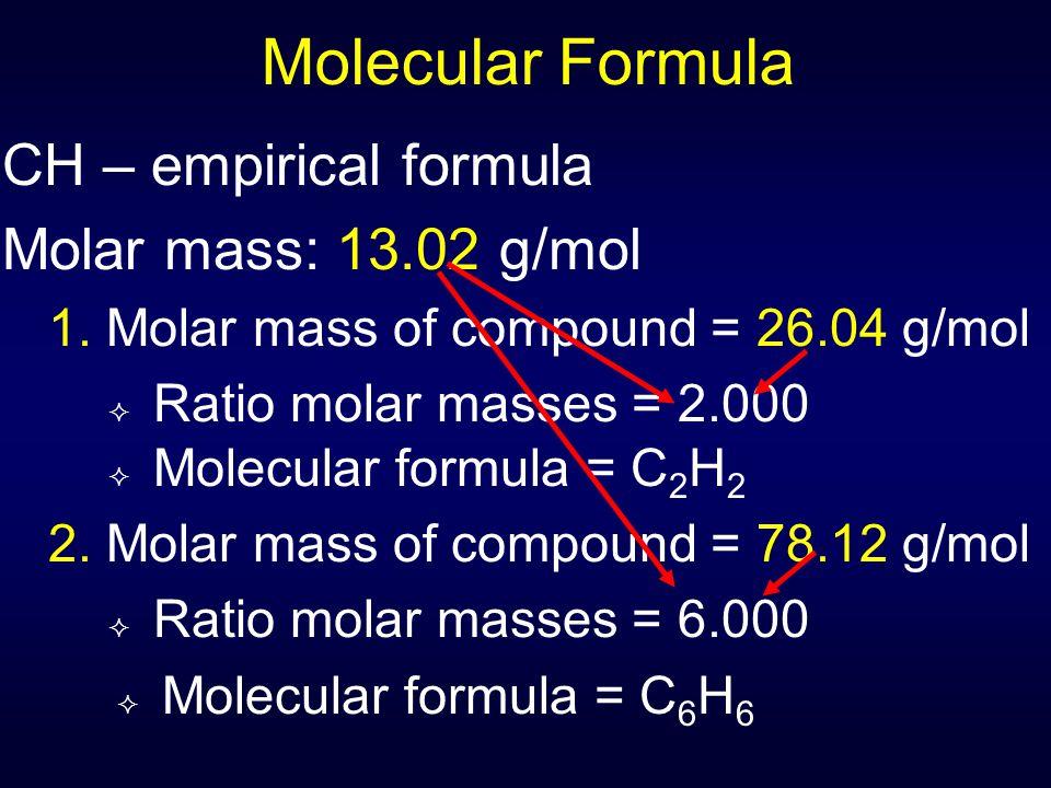 CH – empirical formula Molar mass: 13.02 g/mol 1. Molar mass of compound = 26.04 g/mol  Ratio molar masses = 2.000 Molecular Formula  Molecular form