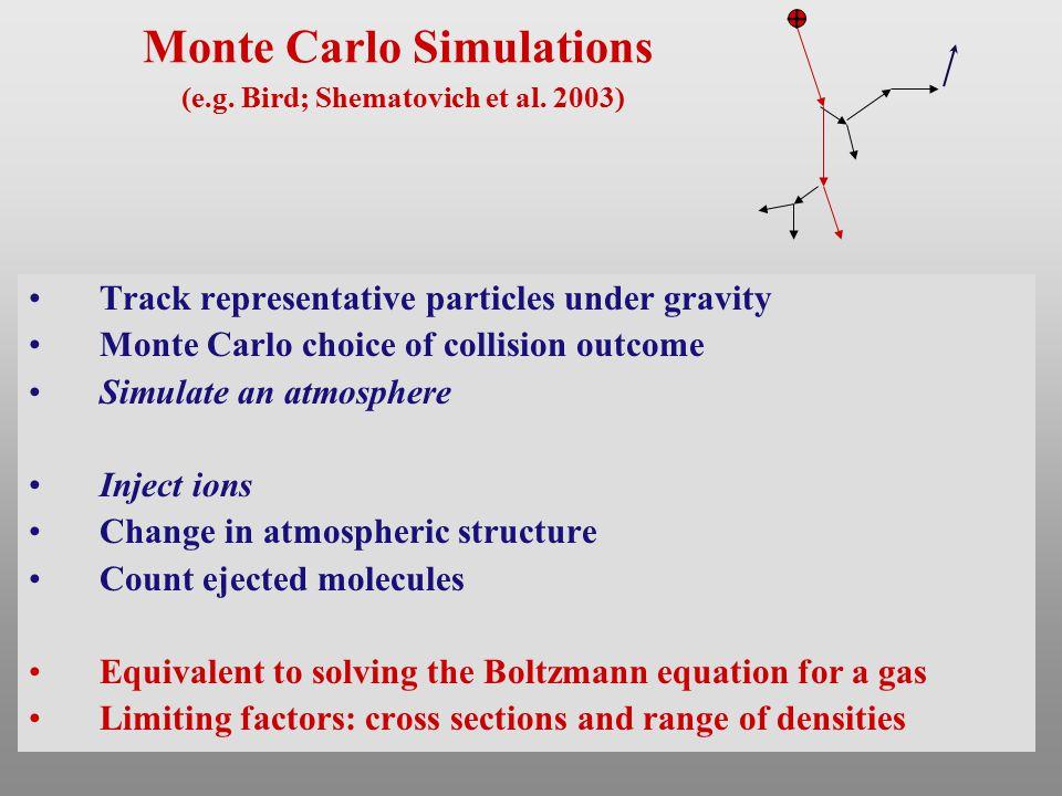 Monte Carlo Simulations (e.g. Bird; Shematovich et al. 2003) Track representative particles under gravity Monte Carlo choice of collision outcome Simu