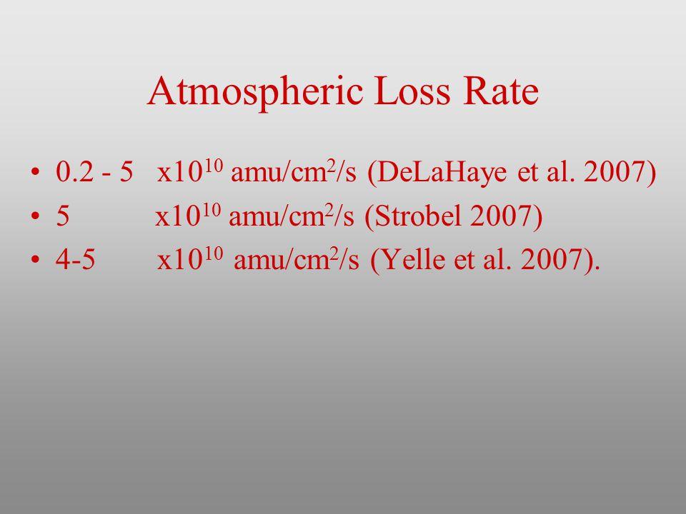Atmospheric Loss Rate 0.2 - 5 x10 10 amu/cm 2 /s (DeLaHaye et al. 2007) 5 x10 10 amu/cm 2 /s (Strobel 2007) 4-5 x10 10 amu/cm 2 /s (Yelle et al. 2007)