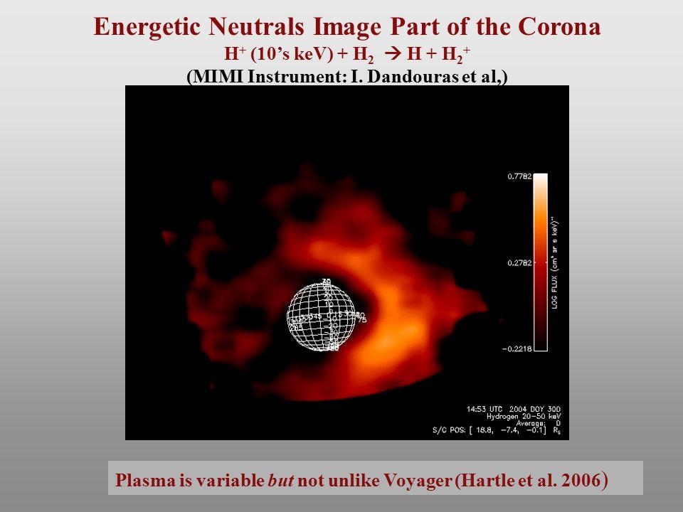 Energetic Neutrals Image Part of the Corona H + (10's keV) + H 2  H + H 2 + (MIMI Instrument: I. Dandouras et al,) Plasma is variable but not unlike