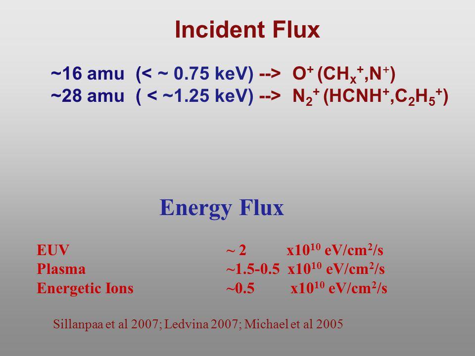 Incident Flux ~16 amu ( O + (CH x +,N + ) ~28 amu ( N 2 + (HCNH +,C 2 H 5 + ) Energy Flux EUV ~ 2 x10 10 eV/cm 2 /s Plasma ~1.5-0.5 x10 10 eV/cm 2 /s Energetic Ions ~0.5 x10 10 eV/cm 2 /s Sillanpaa et al 2007; Ledvina 2007; Michael et al 2005