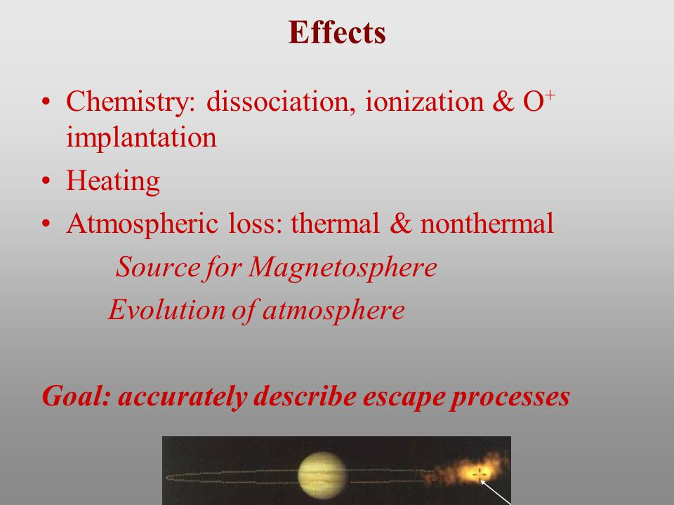 Effects Chemistry: dissociation, ionization & O + implantation Heating Atmospheric loss: thermal & nonthermal Source for Magnetosphere Evolution of at