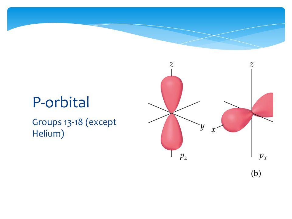 Groups 13-18 (except Helium) P-orbital