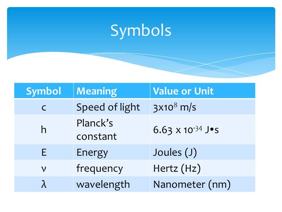 SymbolMeaningValue or Unit cSpeed of light3x10 8 m/s h Planck's constant 6.63 x 10 -34 J  s EEnergyJoules (J) νfrequencyHertz (Hz) λwavelengthNanomet