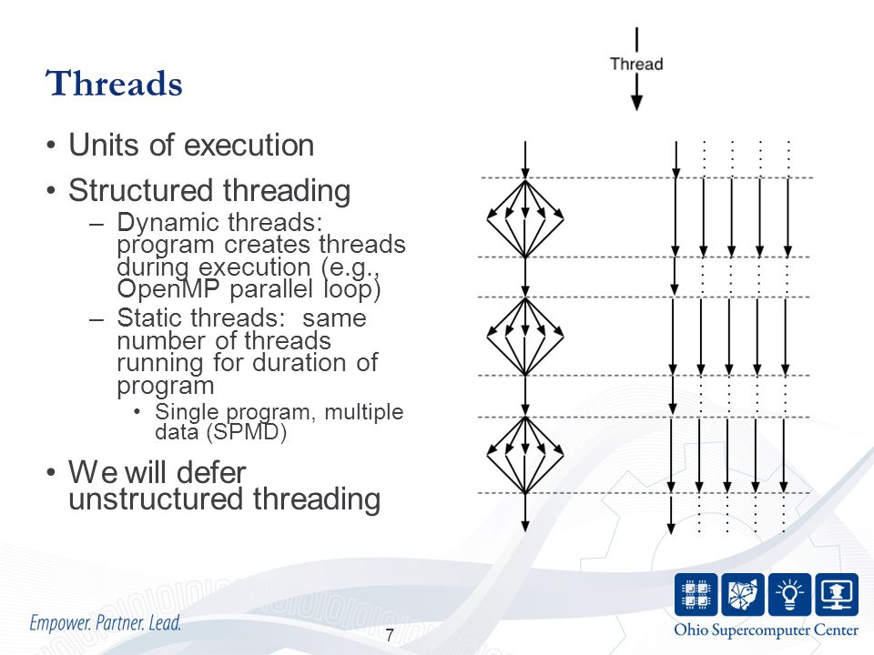 Threads Units of execution Structured threading –Dynamic threads: program creates threads during execution (e.g., OpenMP parallel loop) –Static threads: same number of threads running for duration of program Single program, multiple data (SPMD) We will defer unstructured threading 7