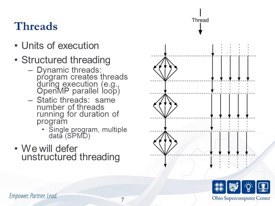 18 Outline of talk 1.Background 2. UPC memory/execution model 3.