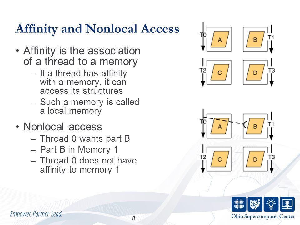 39 Outline of talk 1.Background 2. UPC memory/execution model 3.