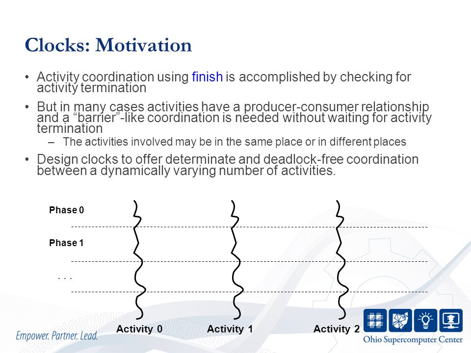 Clocks: Motivation Activity coordination using finish is accomplished by checking for activity termination But in many cases activities have a producer-consumer relationship and a barrier -like coordination is needed without waiting for activity termination –The activities involved may be in the same place or in different places Design clocks to offer determinate and deadlock-free coordination between a dynamically varying number of activities.