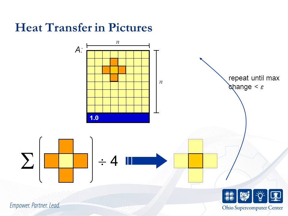 A: 1.0 n n   4 repeat until max change <  Heat Transfer in Pictures