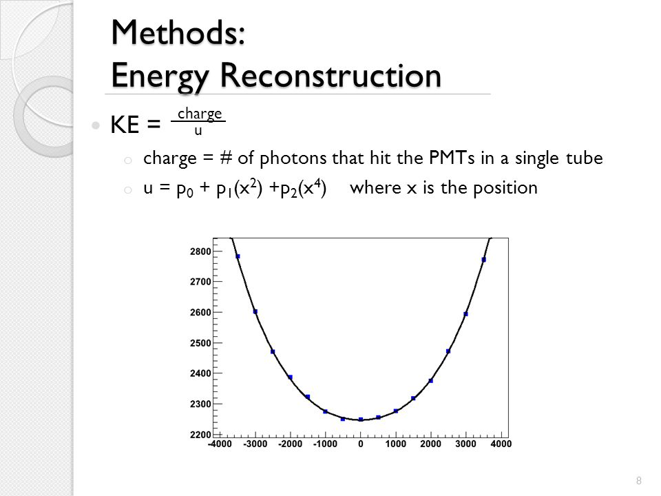 Methods: Energy Reconstruction KE = o charge = # of photons that hit the PMTs in a single tube o u = p 0 + p 1 (x 2 ) +p 2 (x 4 ) where x is the position u charge 8