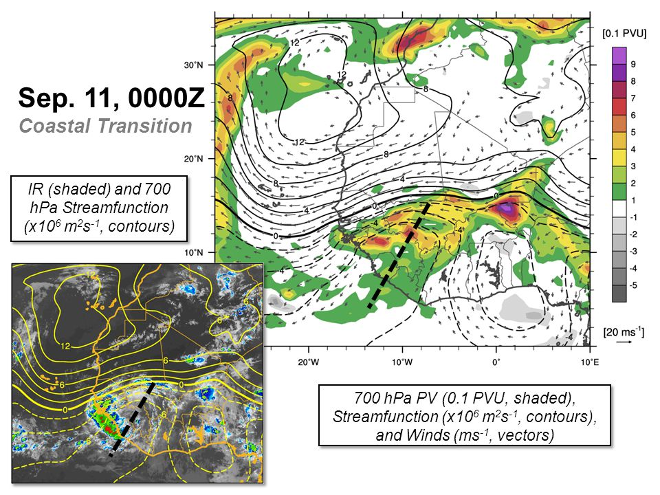IR (shaded) and 700 hPa Streamfunction (x10 6 m 2 s -1, contours) IR (shaded) and 700 hPa Streamfunction (x10 6 m 2 s -1, contours) 700 hPa PV (0.1 PVU, shaded), Streamfunction (x10 6 m 2 s -1, contours), and Winds (ms -1, vectors) Sep.