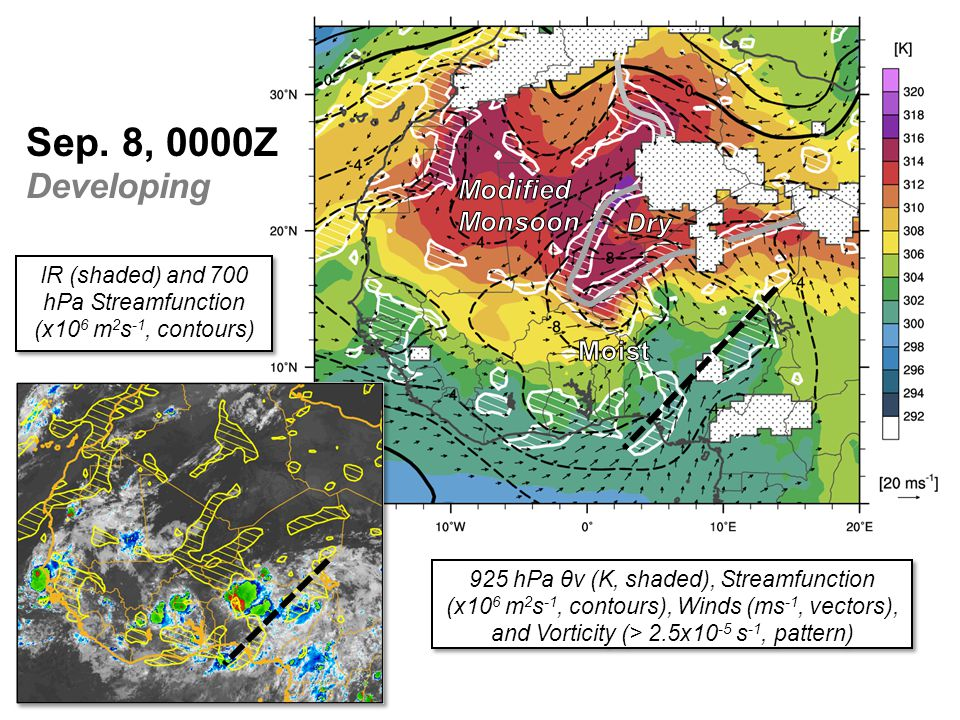 IR (shaded) and 700 hPa Streamfunction (x10 6 m 2 s -1, contours) IR (shaded) and 700 hPa Streamfunction (x10 6 m 2 s -1, contours) 925 hPa θv (K, shaded), Streamfunction (x10 6 m 2 s -1, contours), Winds (ms -1, vectors), and Vorticity (> 2.5x10 -5 s -1, pattern) Sep.