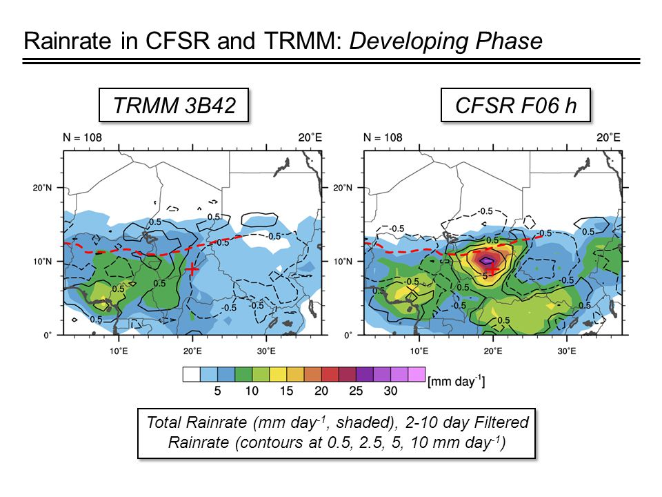 Rainrate in CFSR and TRMM: Developing Phase TRMM 3B42 CFSR F06 h Total Rainrate (mm day -1, shaded), 2-10 day Filtered Rainrate (contours at 0.5, 2.5, 5, 10 mm day -1 )