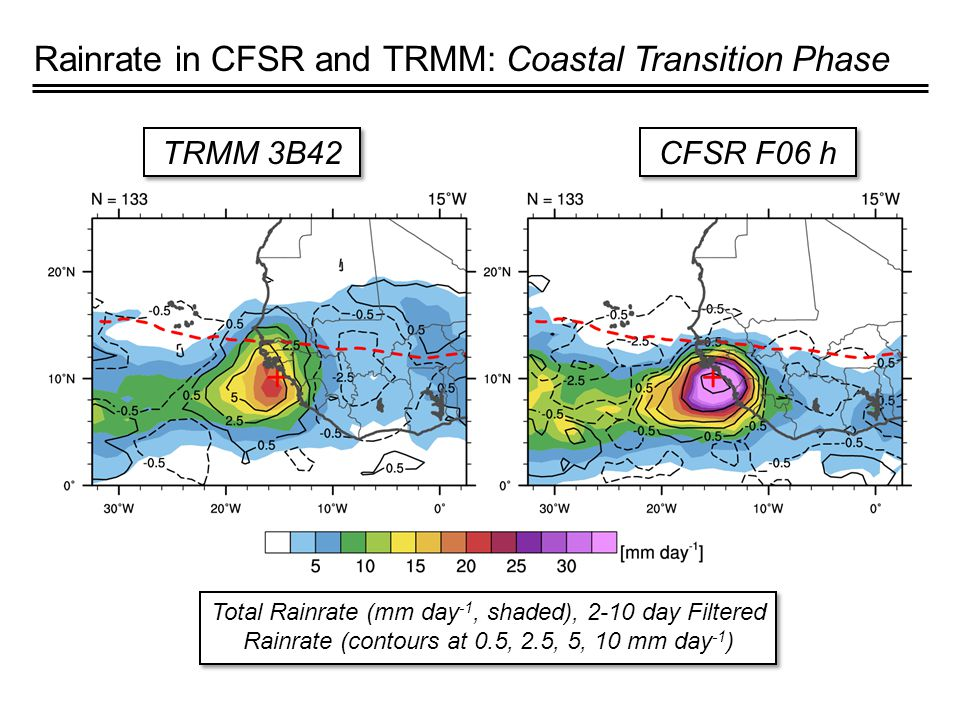Rainrate in CFSR and TRMM: Coastal Transition Phase TRMM 3B42 CFSR F06 h Total Rainrate (mm day -1, shaded), 2-10 day Filtered Rainrate (contours at 0.5, 2.5, 5, 10 mm day -1 )