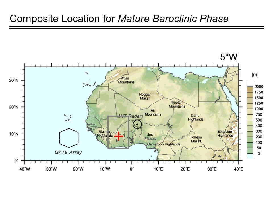 Composite Location for Coastal Transition Phase GATE Array MIT Radar 15°W