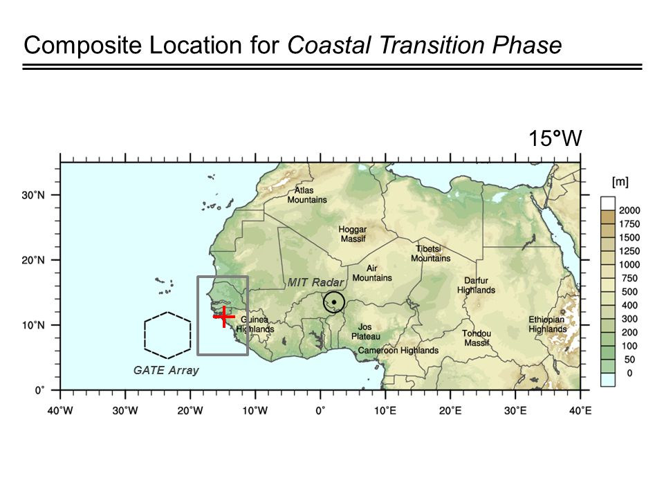 Composite Location for Coastal Transition Phase GATE Array MIT Radar 15°W