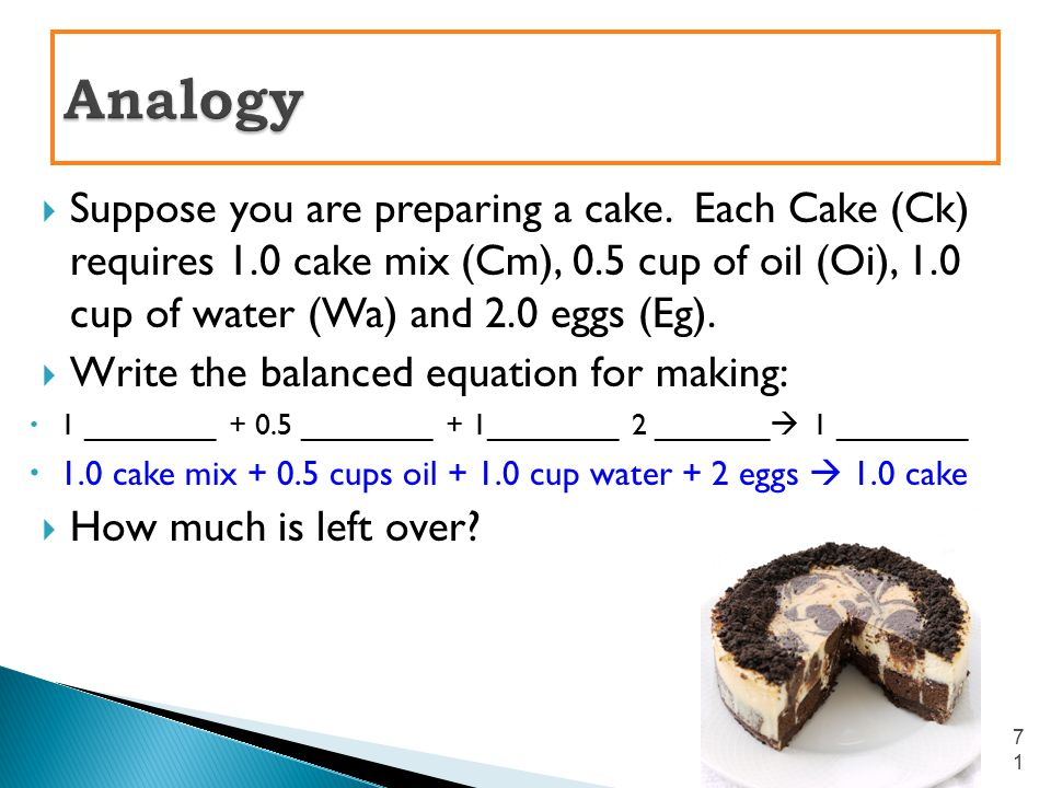 71  Suppose you are preparing a cake.