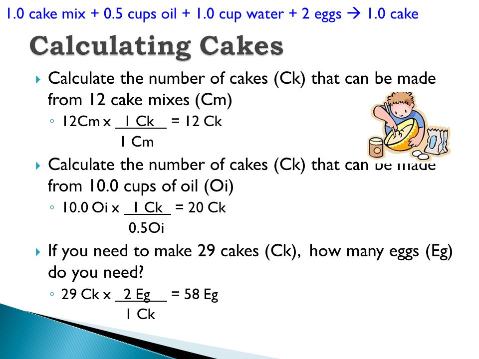  Calculate the number of cakes (Ck) that can be made from 12 cake mixes (Cm) ◦ 12Cm x 1 Ck = 12 Ck 1 Cm  Calculate the number of cakes (Ck) that can be made from 10.0 cups of oil (Oi) ◦ 10.0 Oi x 1 Ck = 20 Ck 0.5Oi  If you need to make 29 cakes (Ck), how many eggs (Eg) do you need.