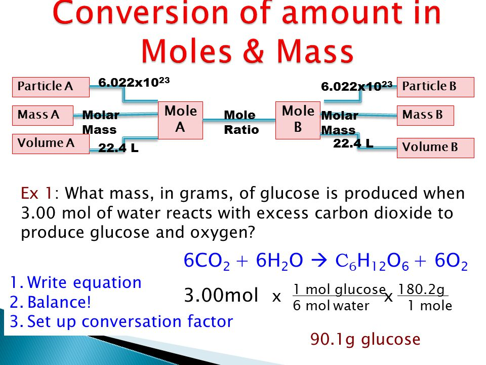 Ex 1: What mass, in grams, of glucose is produced when 3.00 mol of water reacts with excess carbon dioxide to produce glucose and oxygen.