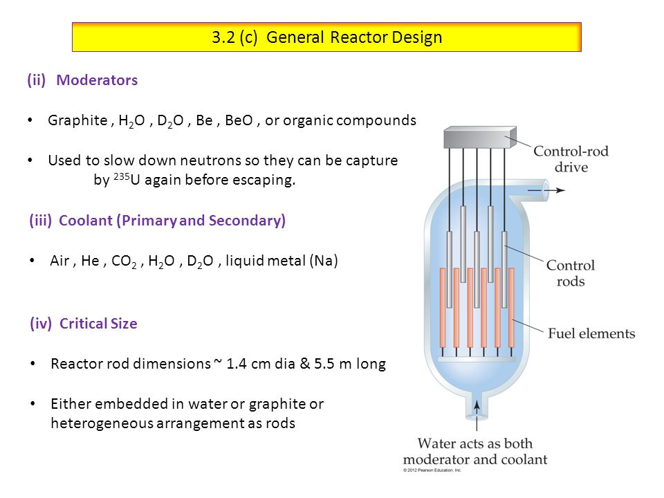 3.2 (c) General Reactor Design (ii)Moderators Graphite, H 2 O, D 2 O, Be, BeO, or organic compounds Used to slow down neutrons so they can be capture