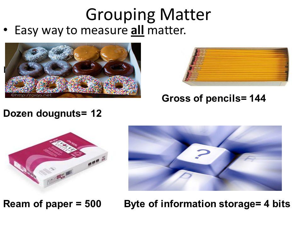 Chemical Quantities Quiz Questions