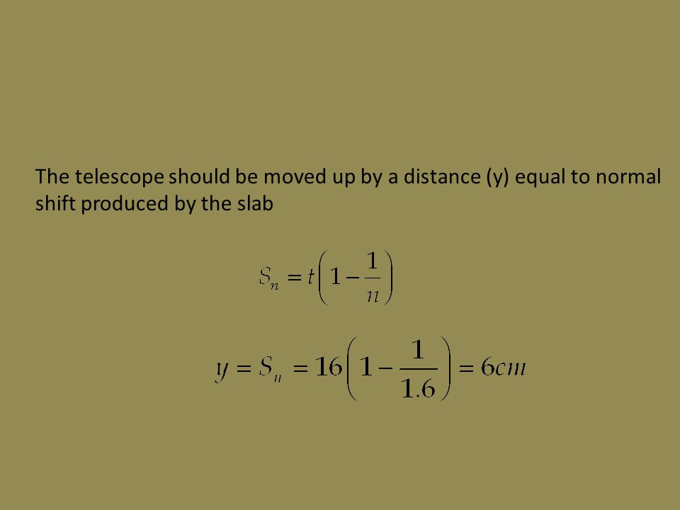 The telescope should be moved up by a distance (y) equal to normal shift produced by the slab