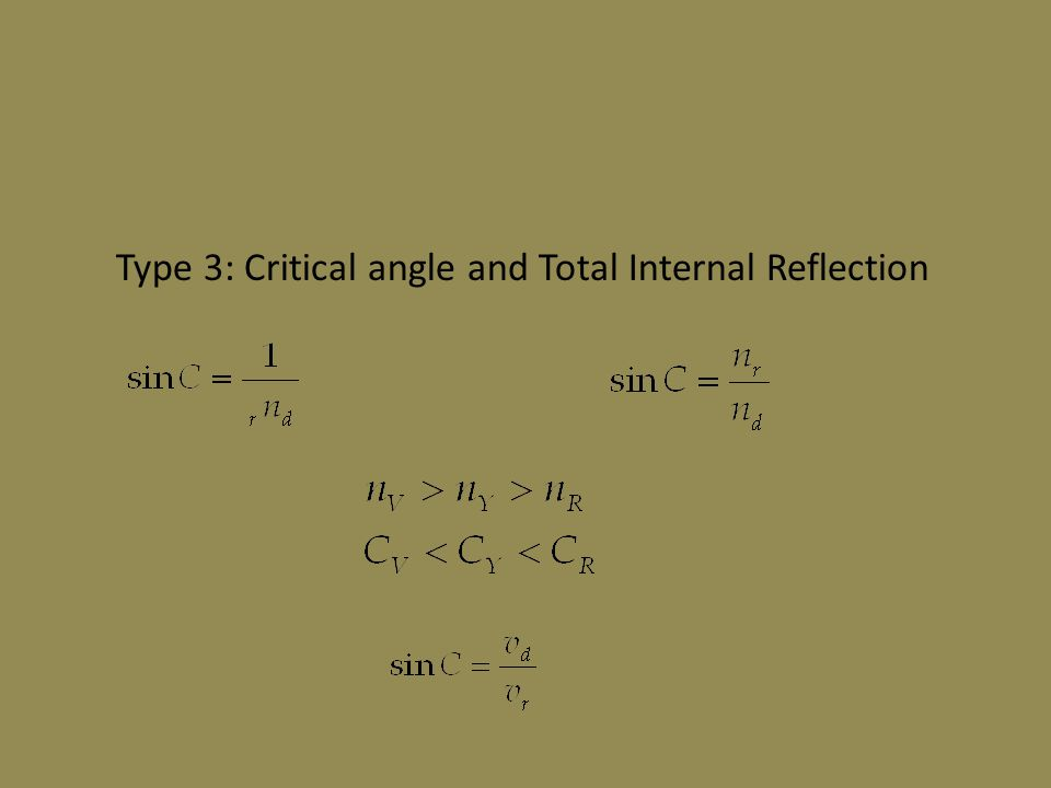 Type 3: Critical angle and Total Internal Reflection