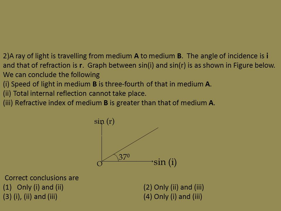 2)A ray of light is travelling from medium A to medium B.