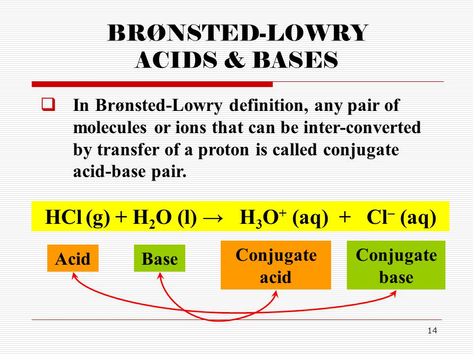 14 BRØNSTED-LOWRY ACIDS & BASES  In Brønsted-Lowry definition, any pair of molecules or ions that can be inter-converted by transfer of a proton is c